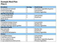 Piyo meal plan sample