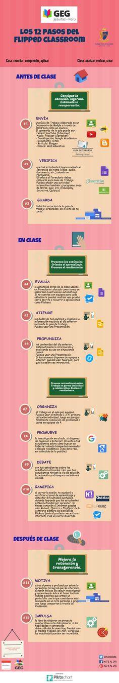 Los 12 Pasos del Flipped Classroom | @Piktochart Infographic