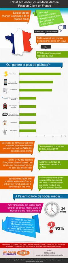 Infographie : Relation clients et médias sociaux « Blog Gestion des Interactions Clients par Eptica
