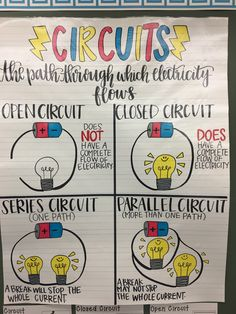 Science tools activities anchor charts ideas for 2019 Science Chart, Science Worksheets, Science Curriculum, Teaching Science, Science Education, Physical Education, Waldorf Education, Teaching Weather, Health Education