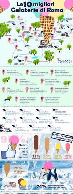 Le migliori gelaterie di #Roma e molto altro in #infografica
