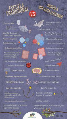 laescuelaquellegando-infografc3ada-bloggesvin.jpg (736×1299)