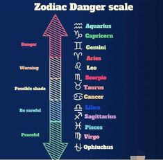 My Aquarius is sooo dangerous! Zodiac Signs Sagittarius, Zodiac Star Signs, Zodiac Sign Facts, Zodiac Horoscope, My Zodiac Sign, Astrology Signs, Horoscopes, Aquarius Astrology, Astrology Numerology