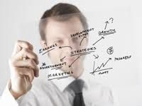 Image result for Role Of financial management Financial Goals, Investing, Management, How To Plan, Image