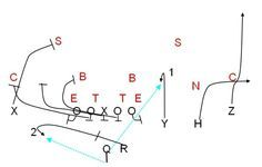 """In their book """"Football's Quick Passing Game: Fundamentals and Techniques"""" Andrew Coverdale and Dan Robinson write, """"An accomplished coordinator in the NFL was recently heard to… Football 101, Tackle Football, Football Drills, Sport Football, Football Stuff, Football Analysis, Football Pictures, Lineman, American Football"""