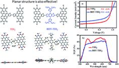 Inside-fused perylenediimide dimers with planar structures for high-performance fullerene-free organic solar cells DOI: 10.1039/C7RA01311F