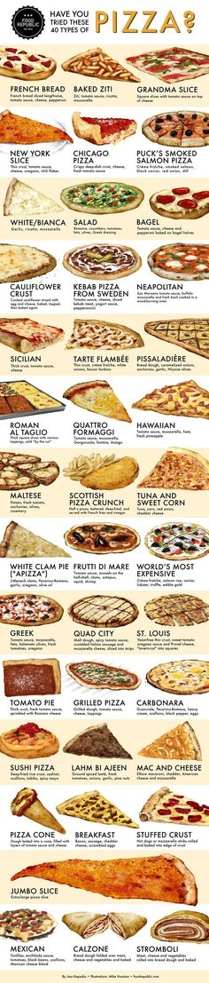 "darkazazael: ""foodffs: "" Have You Tried These 40 Types of Pizza? Really nice recipes. Every hour. Show me what you cooked! "" 40 types of pizza. Pizza Style, Love Pizza, Eat Pizza, Pizza Food, Pizza Hut, Pizza Life, Pizza Dough, Pizza Recipes, Cooking Recipes"