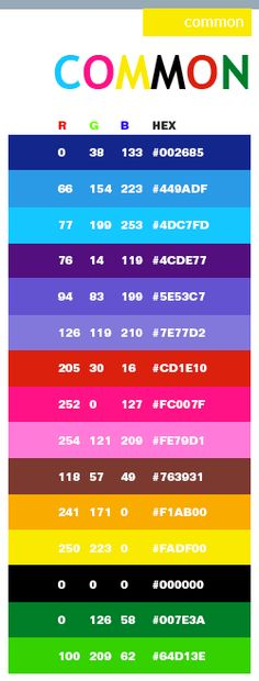 Common color schemes, color combinations, color palettes for print (CMYK) and Web (RGB + HTML) Colour Pallette, Colour Schemes, Color Combinations, Couleur Html, Rgb Color Codes, Web Colors, Color Psychology, Web Design, Colour Board