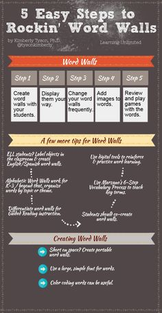 Infographic: 5 Easy Steps to Rockin' Word Walls