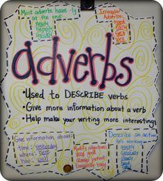 Step into 2nd Grade with Mrs. Lemons: Grammar