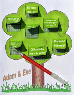 the effect of the fall on adam an eve The fall of adam  note the different perspective and the special wisdom of eve, who focused on the purpose and effect of the great plan of.