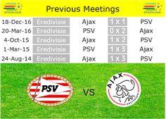 Café y Fútbol: PSV vs Ajax Preview