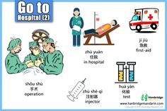 Chinese vocabulary of going to hospital 2