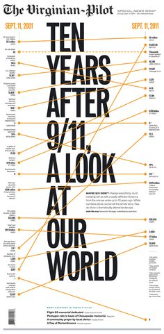 50 Incredible Editorial Designs From Around The World – Design School