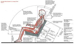 Seat/chair spec for chair builders: Reference: Common Dimensions, Angles and Heights for Seating Designers. Chair dimensions for seat designers. This site is set up for standard furniture ergonomics, but can be a useful reference for universal design purp Furniture Projects, Wood Furniture, Wood Projects, Furniture Design, Adirondack Furniture, Sofa Lounge, Hotel Lounge, Futon Sofa, Sofa Set