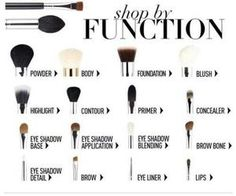 #makeupbrushes #howto #functions