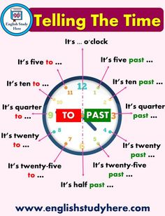 to say the TIME in English - English Study Her. -How to say the TIME in English - English Study Her. English Learning Spoken, Learning English For Kids, Teaching English Grammar, English Lessons For Kids, English Writing Skills, English Language Learning, Language Study, French Lessons, Education English