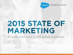 We Surveyed 5,000+ Marketers. Here's What They Said About Marketing in 2015