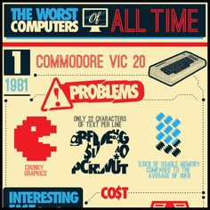 The Worst Computers Of All Time (Infographic) - Socks On An Octopus History Timeline, Information Technology, Data Visualization, All About Time, How To Get, Octopus, Infographics, Rid, Infographic