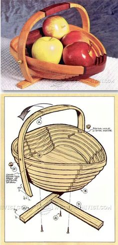 Collapsible Wooden Basket - Scroll Saw Tips, Jigs and Fixtures | WoodArchivist.com