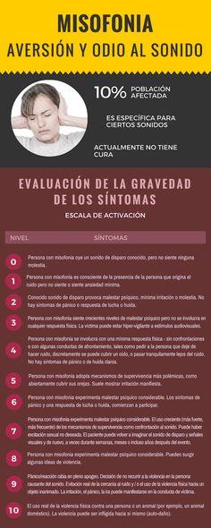 Escala de evaluación de la gravedad de los síntomas de la Misofonía