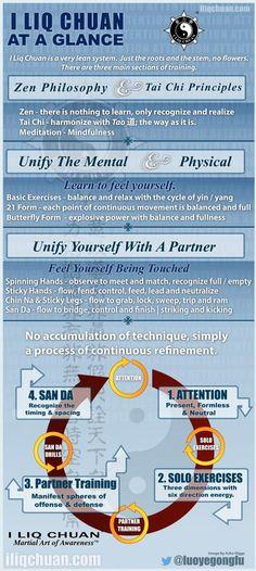 Infographic - I Liq Chuan At A Glance