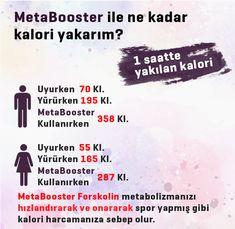 #Metabooster ile acikmadan kilo vermenizi saglayin. Dogal etkileri sayesinde kalici bir sekil kilo vermeye destek olur.      Orjinal meta booster forskolin satin almak i�in; https://www.metaboosterturkey.com/