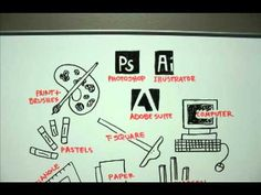 Winthrop University Visual Communication Design by Baker - YouTube