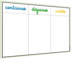 tableau numération Croissant Décroissant, Cap Maths, French Lessons, Bar Chart, Education, Alphabet, Classroom Displays, Math Workshop, Maths Tricks