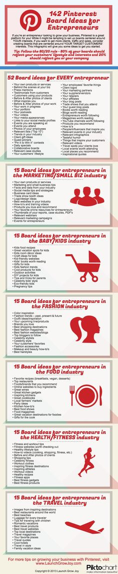 142 Pinterest Board Ideas For Entrepreneurs #infographic