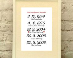 What a difference a day makes unframed print. Anniversay gift. Family Gift. Wedding present. House Warming. Mothers Day