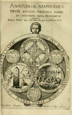 Robert Fludd. Anatomiae amphitheatrvm effigie triplici, more et conditione varia, designatvm (1623)