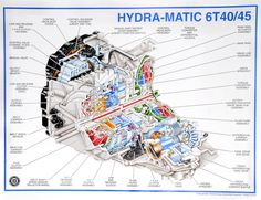Transmission    Diagram      Engines  Transmissions 3D Lay out