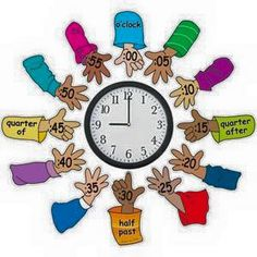 Helping Hands Around The Clock - classroom clock labels Classroom Clock, Classroom Displays, Preschool Classroom, Future Classroom, Teaching Clock, Teaching Time, Teaching Math, Learning Activities, Kids Learning