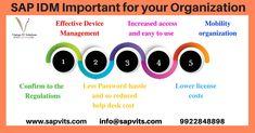 Understanding Sap Netweaver Identity Management Pdf