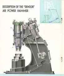 Resultado de imagem para power hammer demoor