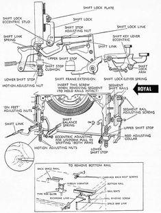 Typewriter Repair and Restoration