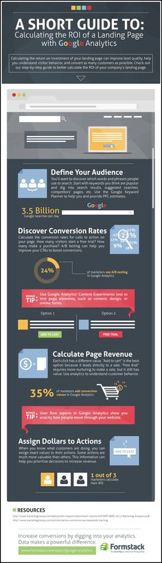 Calculating the ROI of a landig page with Google Analytics #infographic