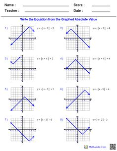 Transformation of graphs worksheet pdf