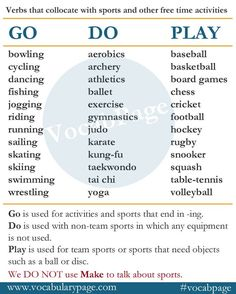 Verbs that collocate with sports and free time activities www. Sport English, English Time, English Verbs, English Writing, English Study, English Lessons, English Grammar, Learn English, Grammar And Vocabulary