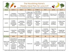 Bi-Weekly Meal Plan for May 27 – June 9 - The Better Mom