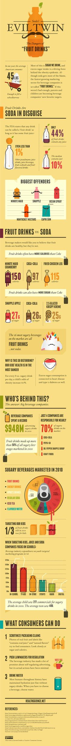 1) Fruit drinks are shown in schools most to target children. 2) When a waiter or anyone asks you what drink you want say water as a healthy alternative for soda and juice.