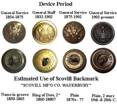 Antique Buttons Identification | Identifying US Military Uniform Button Backmarks - Age, Type, Design ...