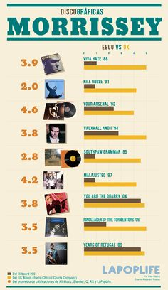 Moz statistics.