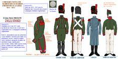 Artiglieria reggimentale Guardia Reale fanteria Rgt. coscritti 1810-1811