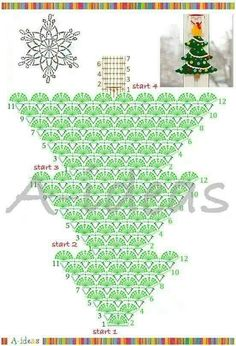 Crochet chart for a christmas tree Crochet Christmas Decorations, Christmas Tree Pattern, Crochet Christmas Ornaments, Christmas Crochet Patterns, Holiday Crochet, Christmas Diy, Xmas Tree, Crochet Diagram, Crochet Chart