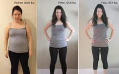 Repeat Crafter Me: My Weight Watchers Success Story