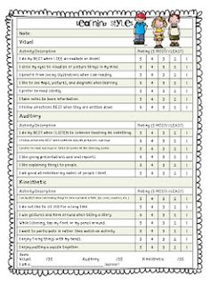 Questionnaire about student behaviour of smartphone