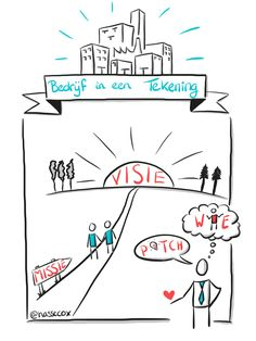 Waarom jouw tekst een tekening verdient Visual Thinking, Design Thinking, Doodle Drawings, Doodle Art, Visual Management, Visual Note Taking, Work Gifts, Art Therapy Activities, Diy Notebook