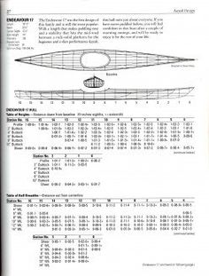 My Boats Plans - Building a Cedar Strip Kayak: The Basics Master Boat Builder with 31 Years of Experience Finally Releases Archive Of 518 Illustrated, Step-By-Step Boat Plans Make A Boat, Build Your Own Boat, Diy Boat, Plywood Boat Plans, Wooden Boat Plans, Wooden Boat Building, Boat Building Plans, Model Building, Wooden Kayak